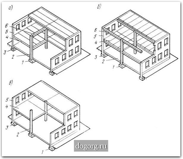 Этот конструктивный тип зданий