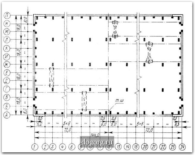 строительных параметров