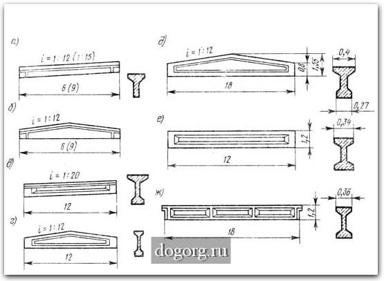 Балки двутаврового сечения железобетонные ищенко монтаж стальных железобетонных