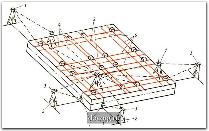 Схемы расположения разбиваемых в натуре осей зданий и сооружений