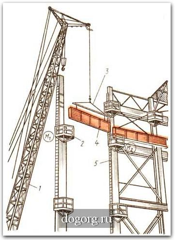 Схемы установки стальных