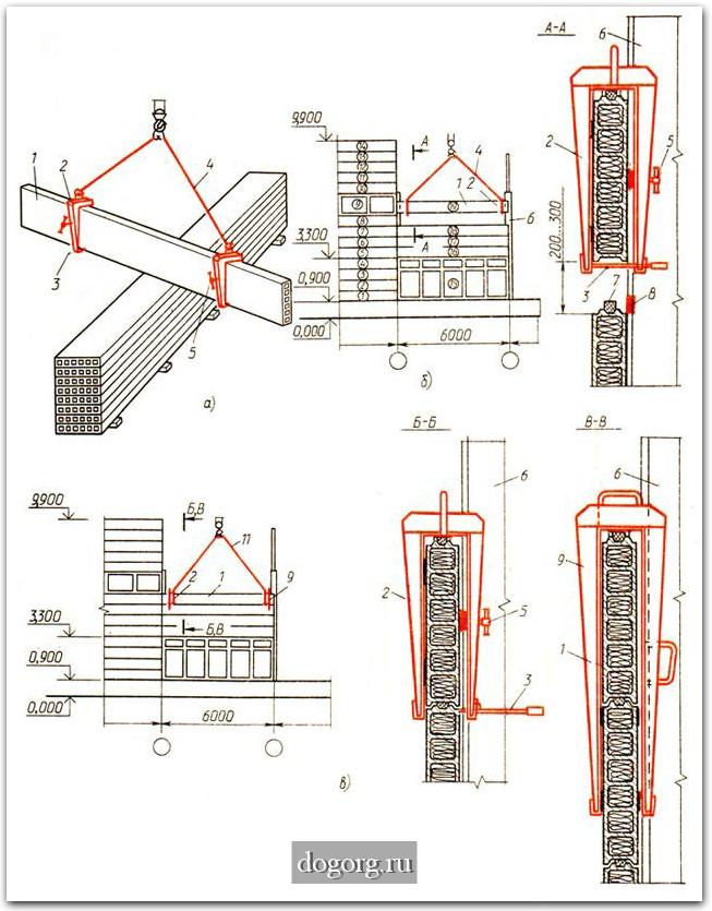 Схема строповки укрупненного