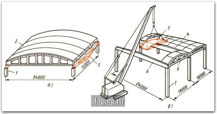 Схема монтажа блоками арочного