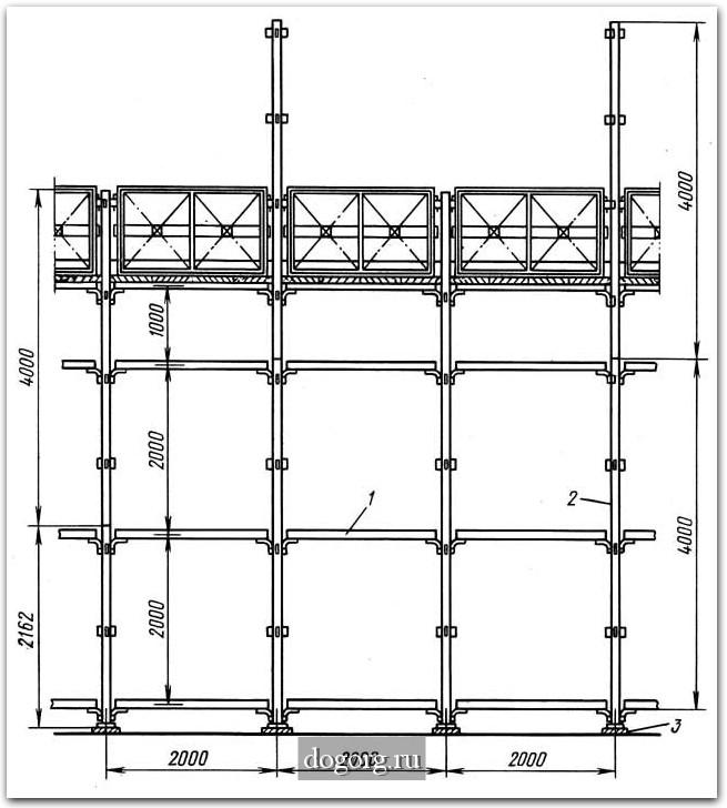 Схема укладки деревянных щитов